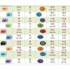 Bảng chữ số tiếng Hàn Quốc